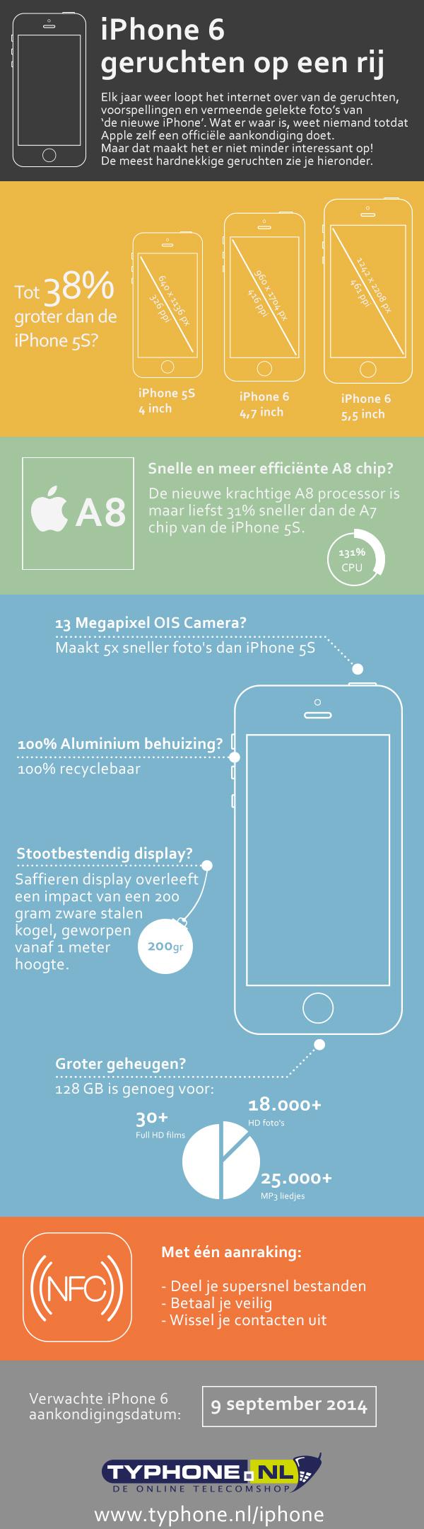 iPhone 6 geruchten